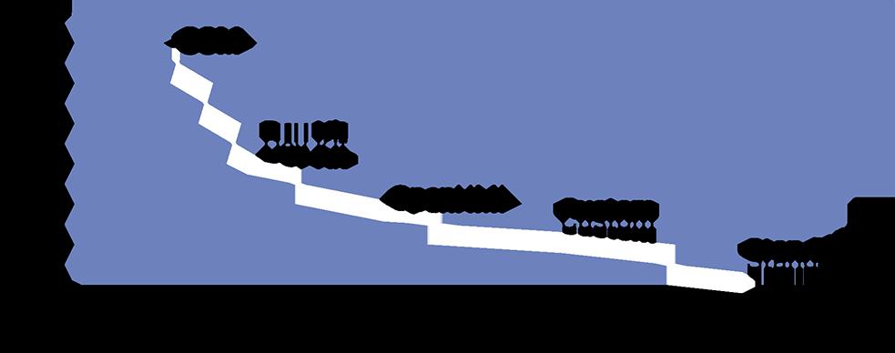 x_platform_scheme_