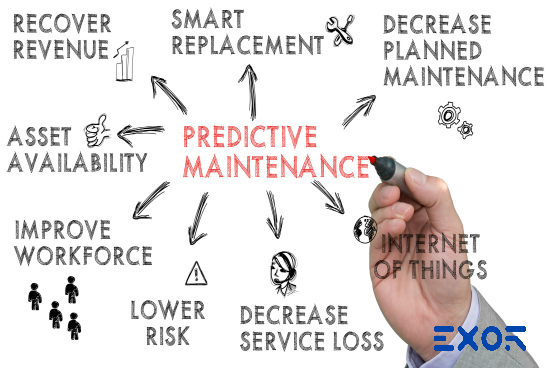 The Automating of Predictive Maintenance